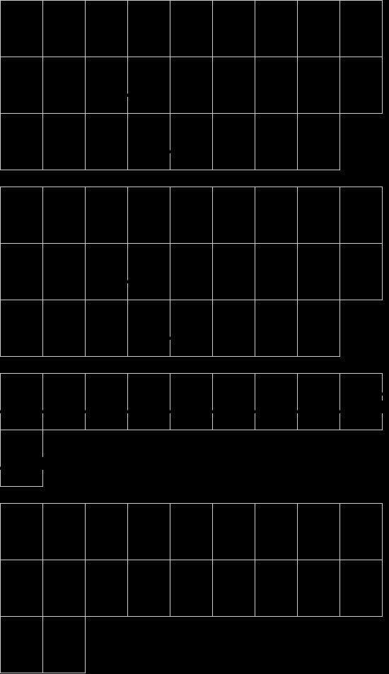 Remarcle font