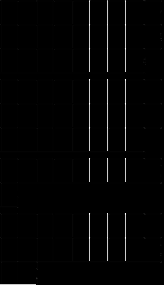 ButtonButton AOE font